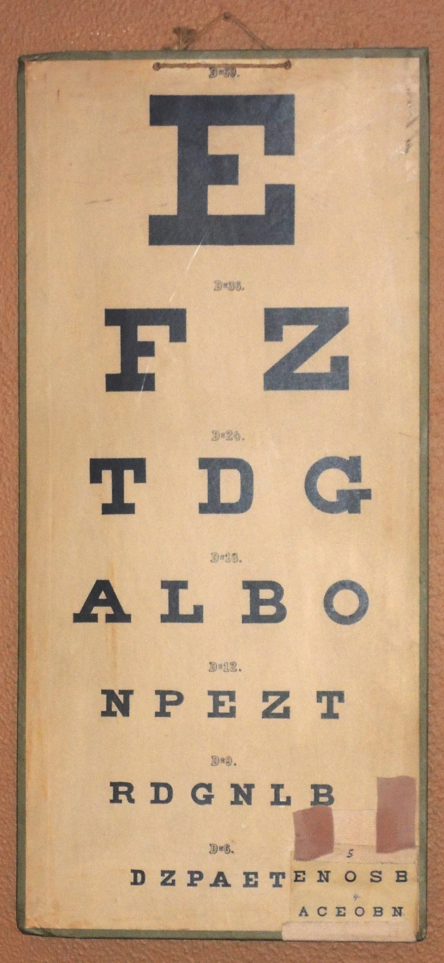 About Visual Acuity