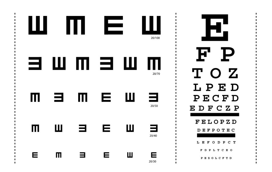 Eye Charts Images Keninamas