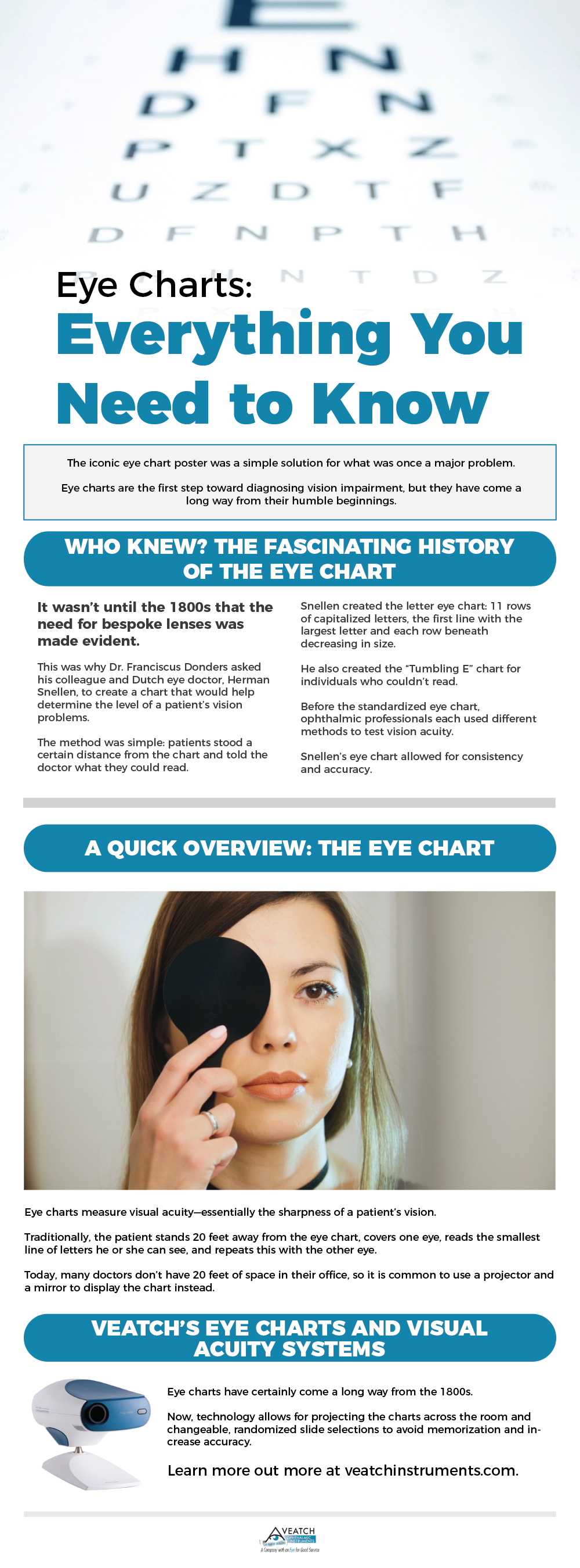 Eye charts view veatchs entire visual acuity inventory here nvjuhfo Image collections